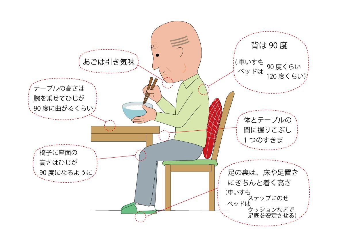 医療法人ゼロMT 御笠川デンタルクリニック ヒカリの訪問歯科診療